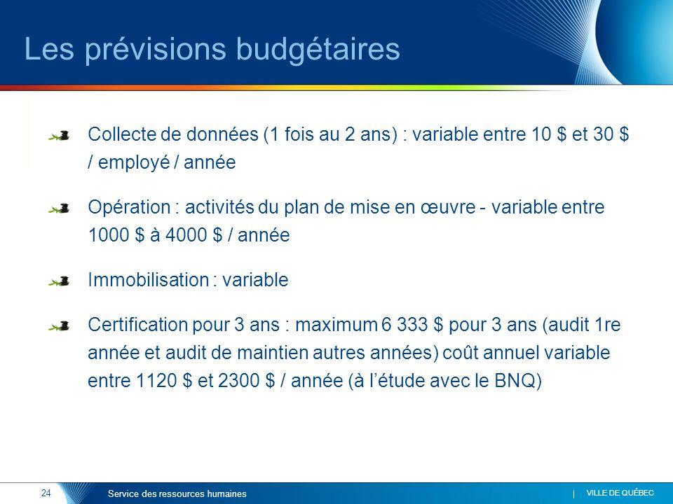 24 VILLE DE QUÉBEC Service des ressources humaines Les prévisions budgétaires Collecte de données (1 fois au 2 ans) : variable entre 10 $ et 30 $ / employé / année Opération : activités du plan de mise en œuvre - variable entre 1000 $ à 4000 $ / année Immobilisation : variable Certification pour 3 ans : maximum 6 333 $ pour 3 ans (audit 1re année et audit de maintien autres années) coût annuel variable entre 1120 $ et 2300 $ / année (à létude avec le BNQ)