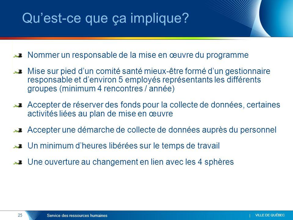 25 VILLE DE QUÉBEC Service des ressources humaines Quest-ce que ça implique.