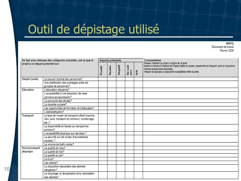 10 Outil de dépistage utilisé Screening tool : MSSS, Québec