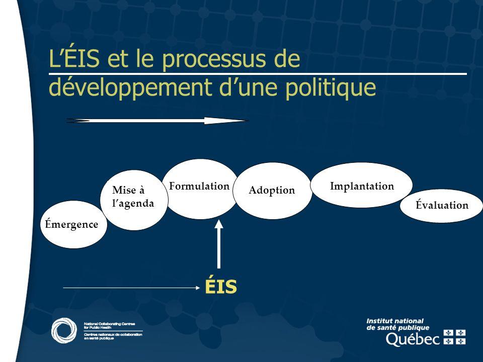 7 LÉIS et le processus de développement dune politique FormulationAdoption Implantation ÉIS Émergence Évaluation Mise à lagenda