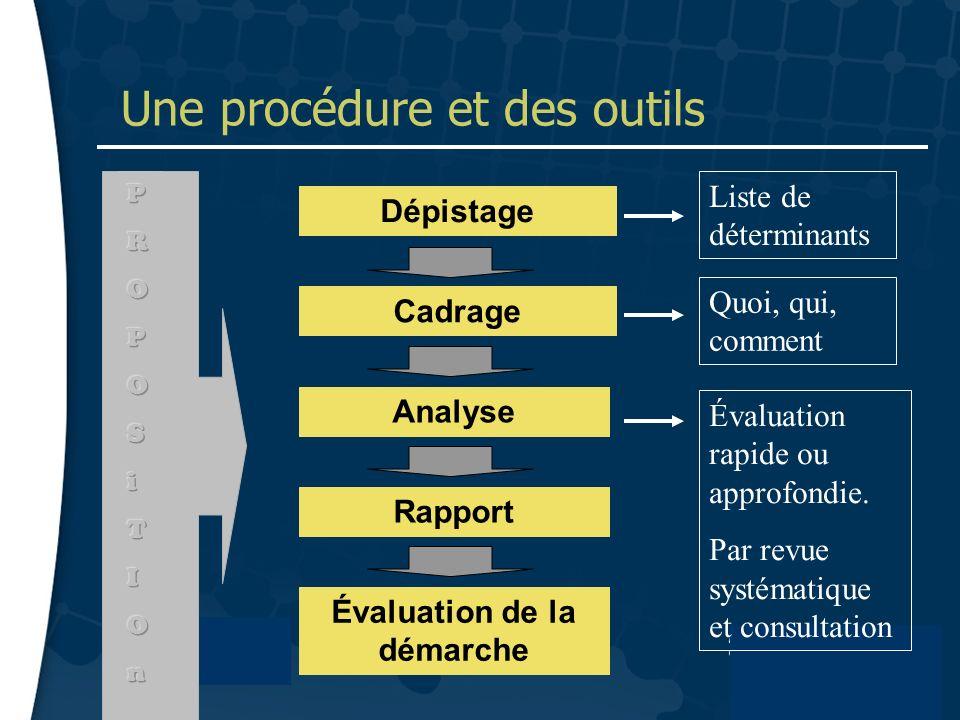 8 Une procédure et des outils Dépistage Cadrage Analyse Rapport Évaluation de la démarche Liste de déterminants Quoi, qui, comment Évaluation rapide o