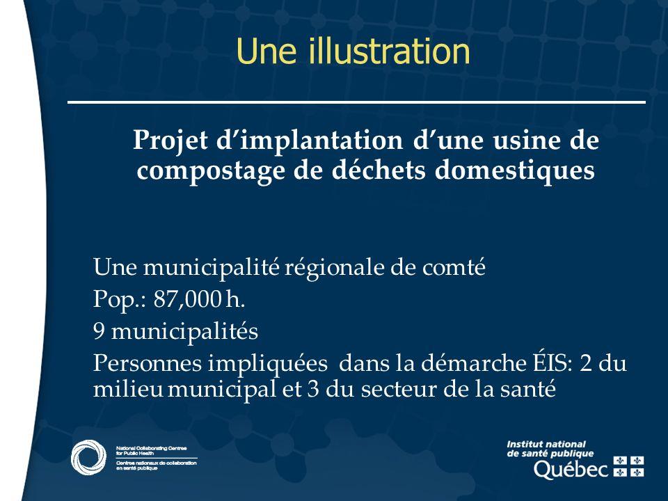 9 Une illustration Projet dimplantation dune usine de compostage de déchets domestiques Une municipalité régionale de comté Pop.: 87,000 h. 9 municipa