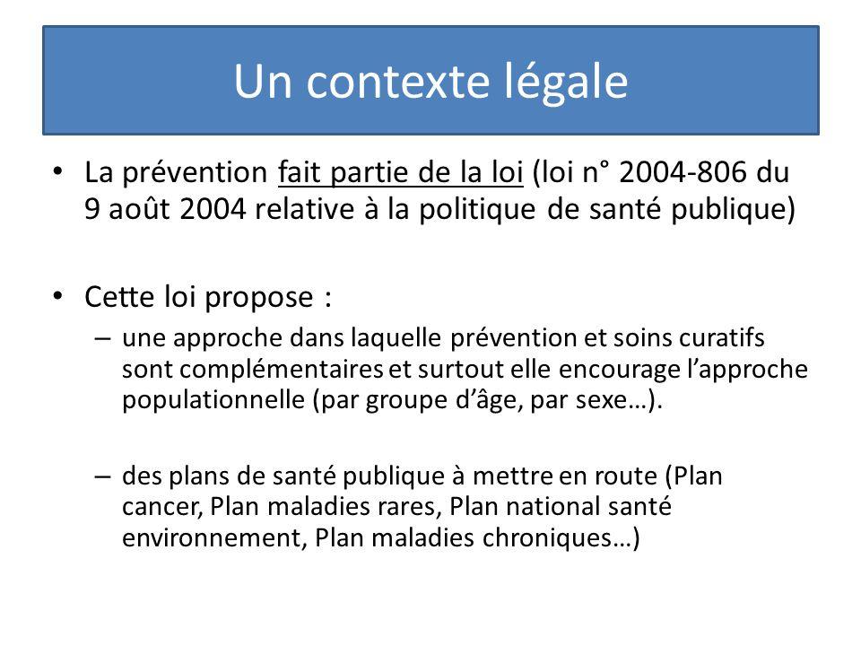 Un contexte légale La prévention fait partie de la loi (loi n° 2004-806 du 9 août 2004 relative à la politique de santé publique) Cette loi propose :