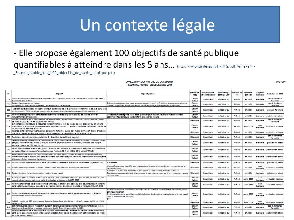 Un contexte légale - Elle propose également 100 objectifs de santé publique quantifiables à atteindre dans les 5 ans… (http://www.sante.gouv.fr/IMG/pd
