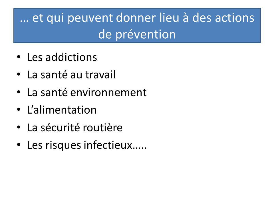 … et qui peuvent donner lieu à des actions de prévention Les addictions La santé au travail La santé environnement Lalimentation La sécurité routière