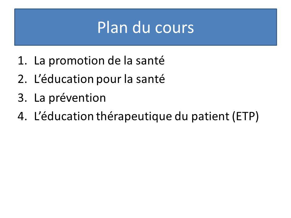 Conclusion La prévention est indispensable pour évoluer vers un meilleur état de santé individuel et collectif.