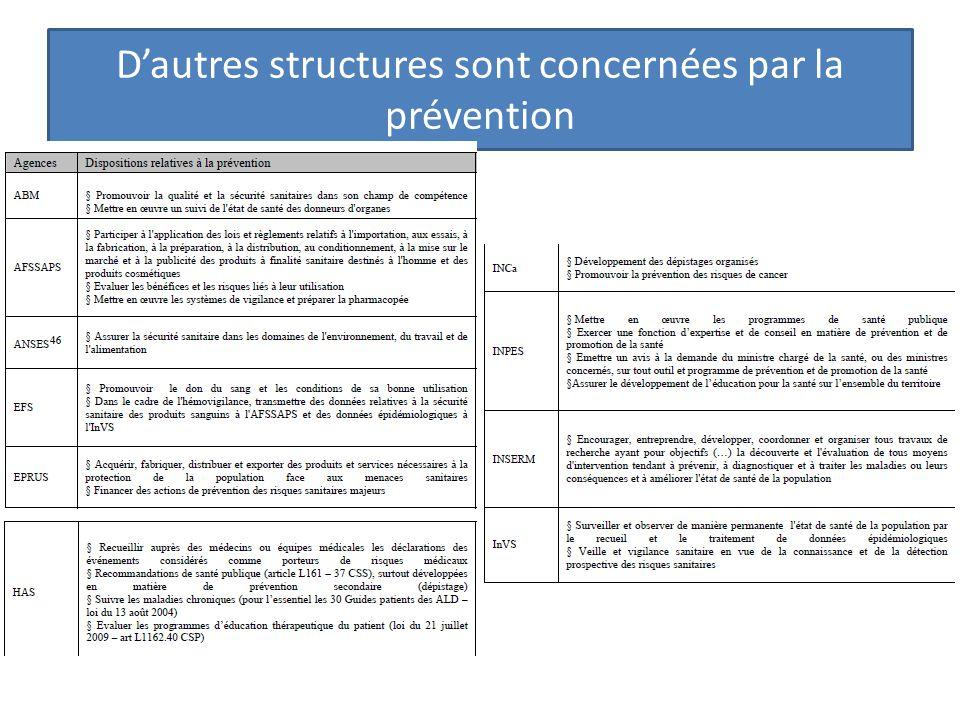 Dautres structures sont concernées par la prévention L
