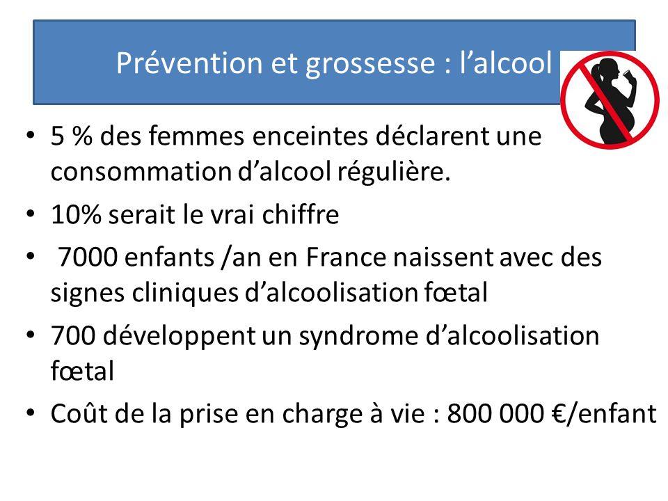 5 % des femmes enceintes déclarent une consommation dalcool régulière. 10% serait le vrai chiffre 7000 enfants /an en France naissent avec des signes