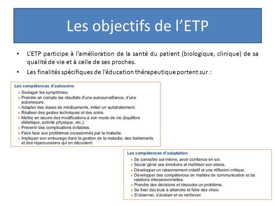 Les objectifs de lETP LETP participe à lamélioration de la santé du patient (biologique, clinique) de sa qualité de vie et à celle de ses proches. Les