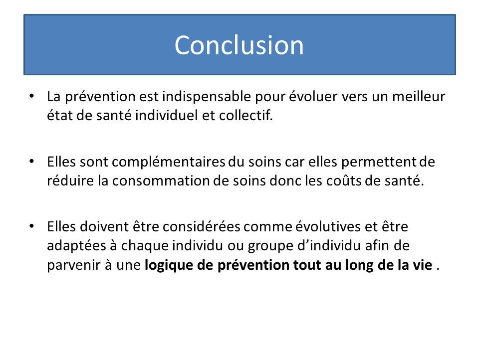Conclusion La prévention est indispensable pour évoluer vers un meilleur état de santé individuel et collectif. Elles sont complémentaires du soins ca