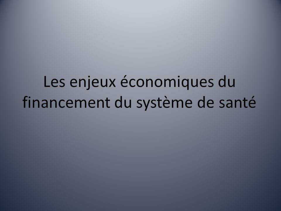 II. LÉVOLUTION DE LA SITUATION FINANCIÈRE :