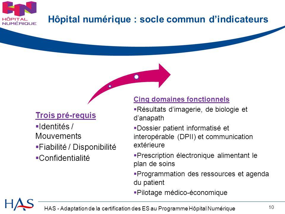 HAS - Adaptation de la certification des ES au Programme Hôpital Numérique 10 Hôpital numérique : socle commun dindicateurs Trois pré-requis Identités