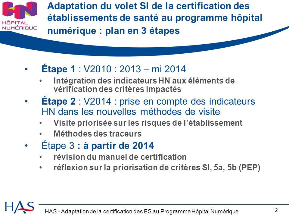 HAS - Adaptation de la certification des ES au Programme Hôpital Numérique 12 Adaptation du volet SI de la certification des établissements de santé a
