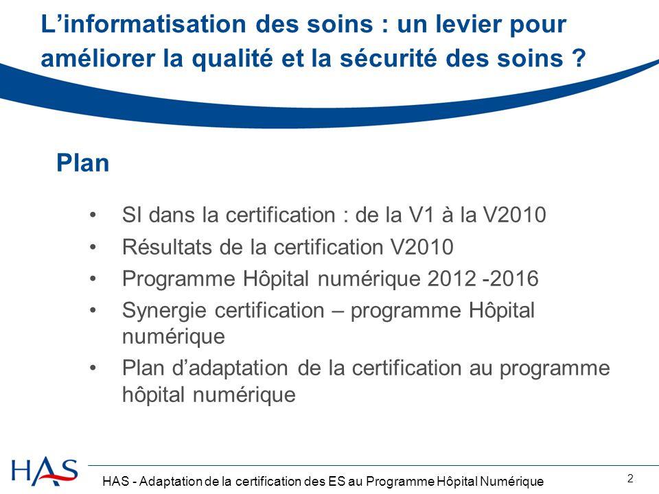 HAS - Adaptation de la certification des ES au Programme Hôpital Numérique 13 Etape 1 : Intégration des indicateurs HN aux éléments de vérification des 12 critères impactés Indicateurs HN pré-requis 5a et 5b relatifs au système dinformation et à sa sécurité 10c.