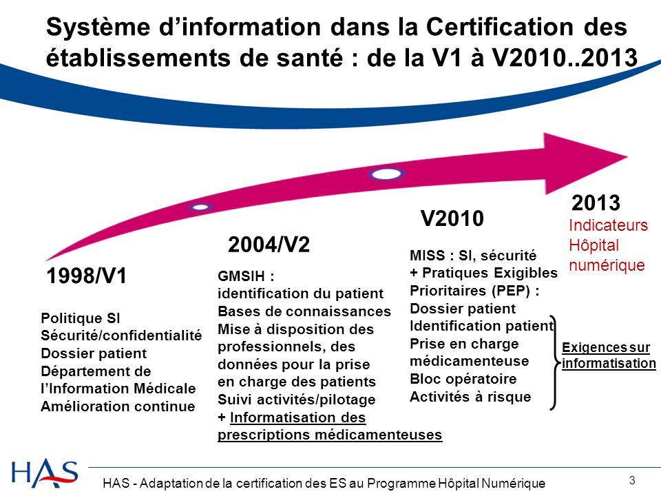 HAS - Adaptation de la certification des ES au Programme Hôpital Numérique 4 Résultats de la certification V2010 Au 1 er oct 2012, 1145 établissements 7252 décisions (recommandations, réserves, réserves majeures) notifiées au total Le système dinformation (référence 5) totalise 88 décisions (1.2% des décisions) 61 recommandations 24 réserves 3 réserves majeures