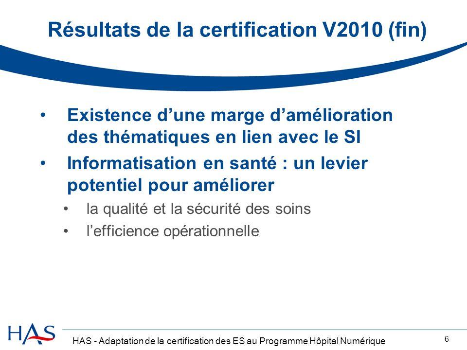HAS - Adaptation de la certification des ES au Programme Hôpital Numérique 6 Résultats de la certification V2010 (fin) Existence dune marge daméliorat