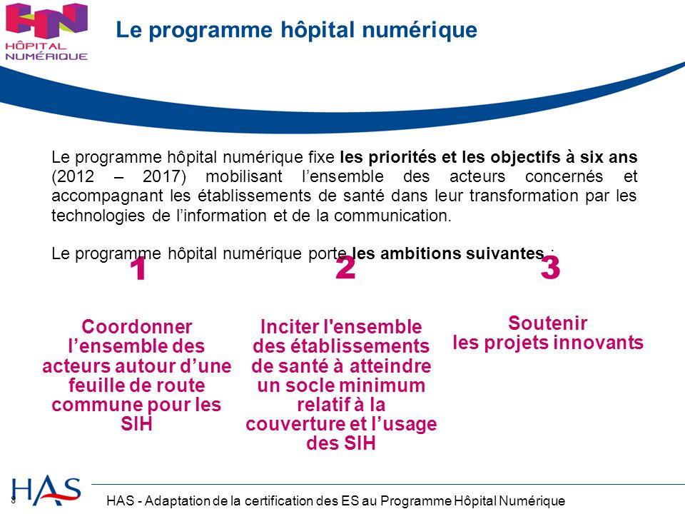 HAS - Adaptation de la certification des ES au Programme Hôpital Numérique Le programme hôpital numérique 8 1 Coordonner lensemble des acteurs autour