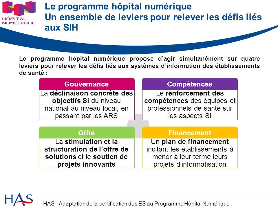 HAS - Adaptation de la certification des ES au Programme Hôpital Numérique 10 Hôpital numérique : socle commun dindicateurs Trois pré-requis Identités / Mouvements Fiabilité / Disponibilité Confidentialité..