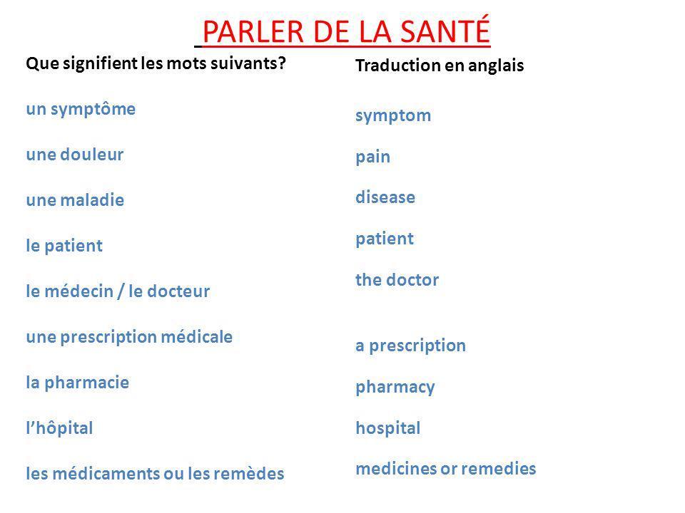 PARLER DE LA SANTÉ Que signifient les mots suivants.