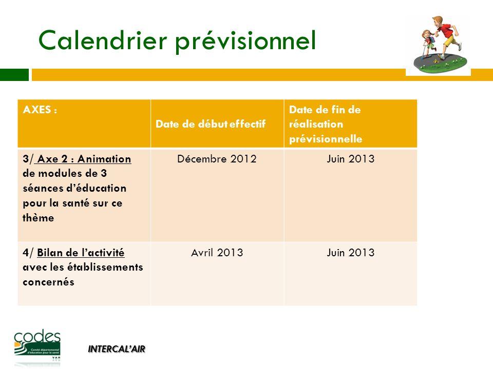 INTERCALAIR Calendrier prévisionnel AXES : Date de début effectif Date de fin de réalisation prévisionnelle 3/ Axe 2 : Animation de modules de 3 séances déducation pour la santé sur ce thème Décembre 2012Juin 2013 4/ Bilan de lactivité avec les établissements concernés Avril 2013Juin 2013