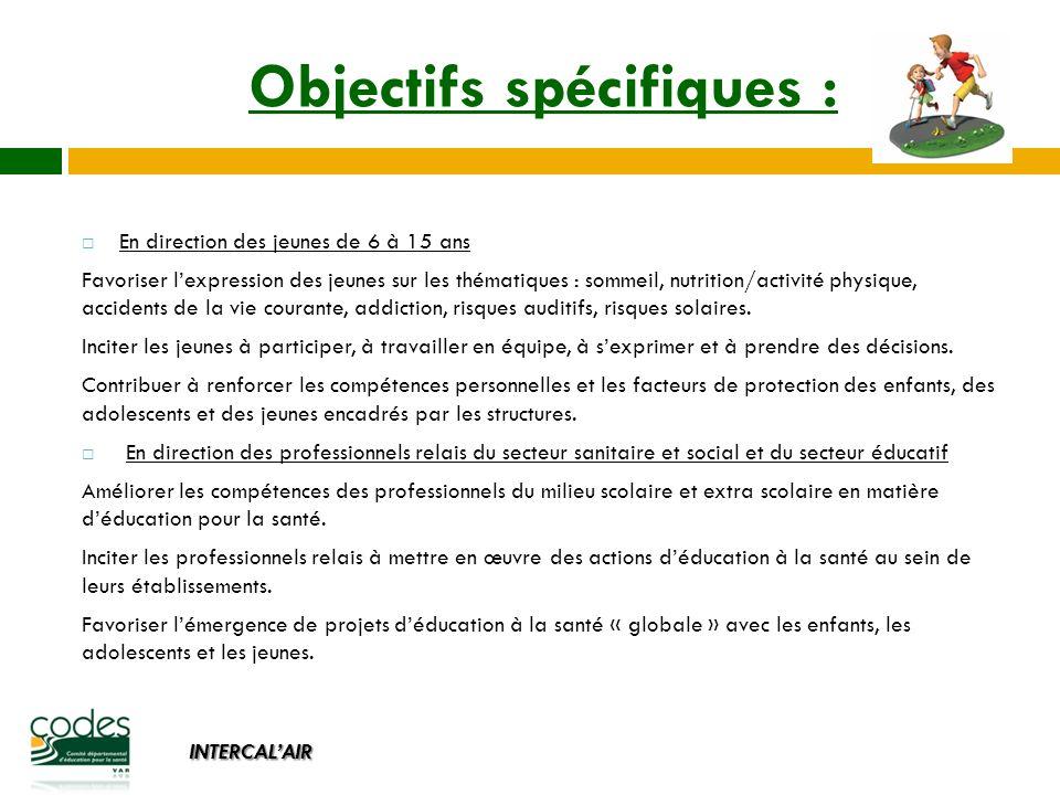 INTERCALAIR Objectifs opérationnels : Mettre en œuvre au sein de chaque structure éducative de jeunes enfants du Var, des sessions de formation-actions auprès des professionnels relais en matière déducation pour la santé.