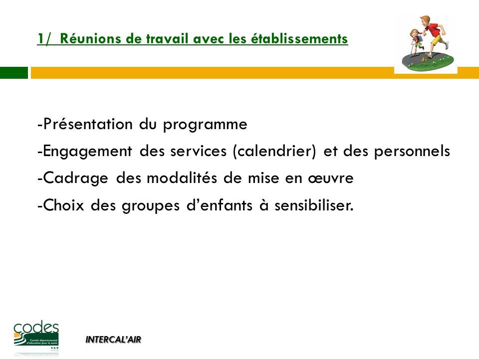 INTERCALAIR 1/ Réunions de travail avec les établissements -Présentation du programme -Engagement des services (calendrier) et des personnels -Cadrage des modalités de mise en œuvre -Choix des groupes denfants à sensibiliser.