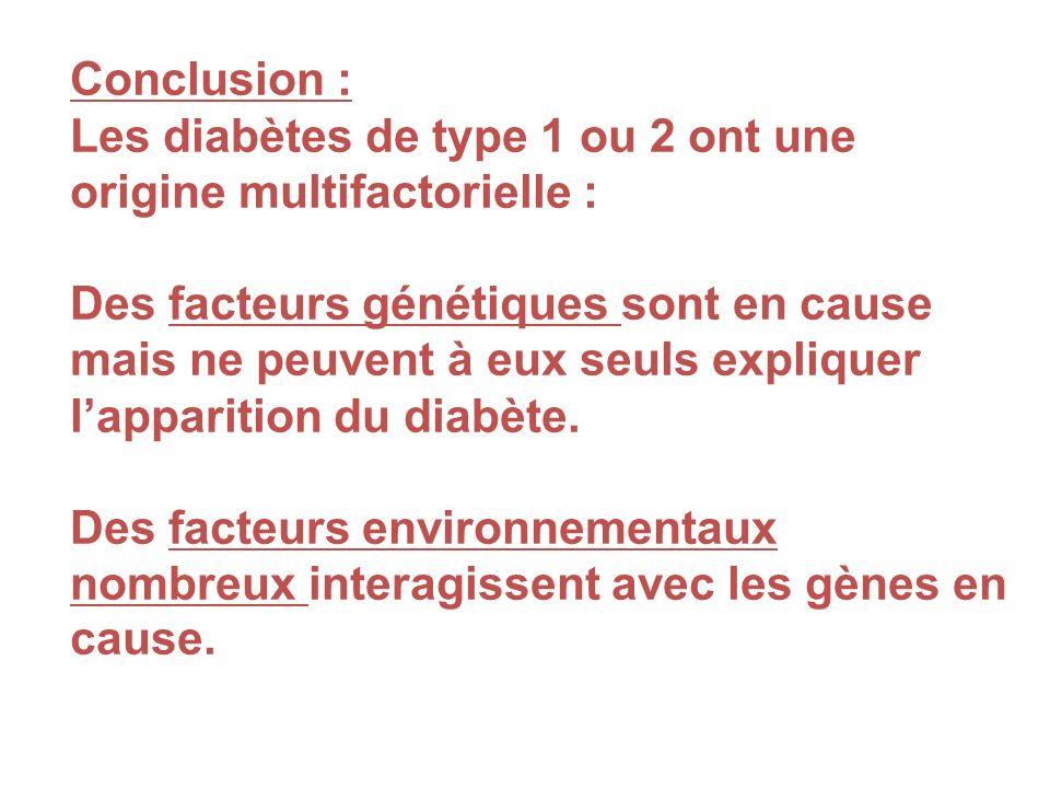 Conclusion : Les diabètes de type 1 ou 2 ont une origine multifactorielle : Des facteurs génétiques sont en cause mais ne peuvent à eux seuls explique