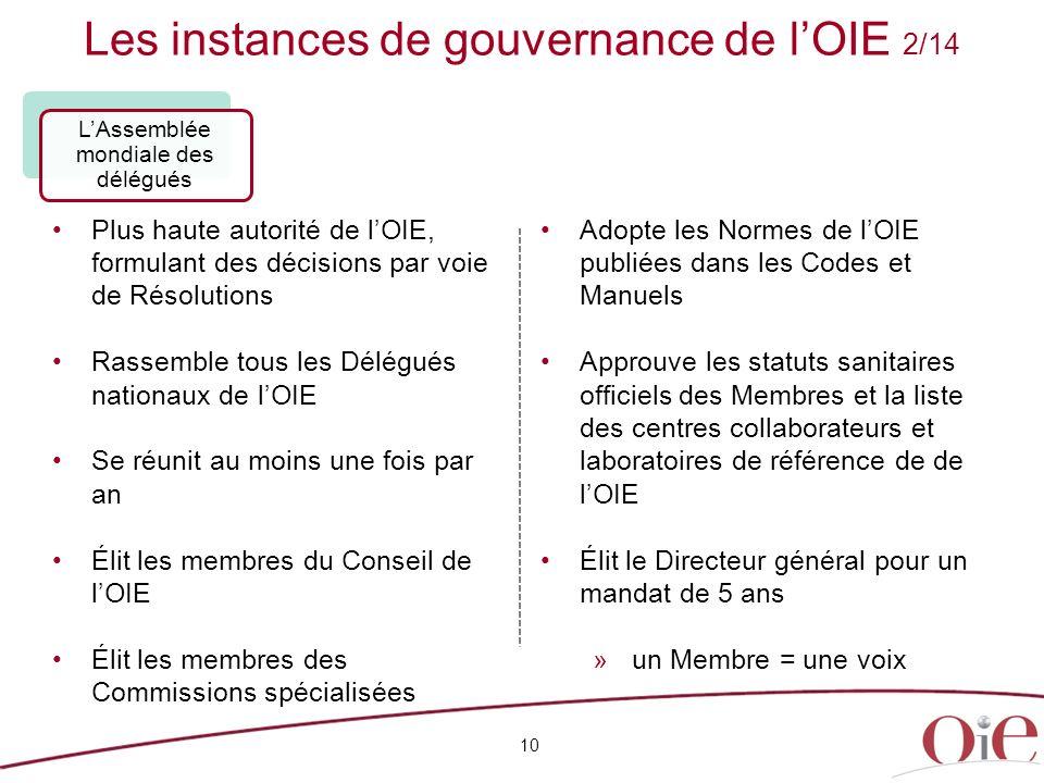 Les instances de gouvernance de lOIE 2/14 10 Plus haute autorité de lOIE, formulant des décisions par voie de Résolutions Rassemble tous les Délégués