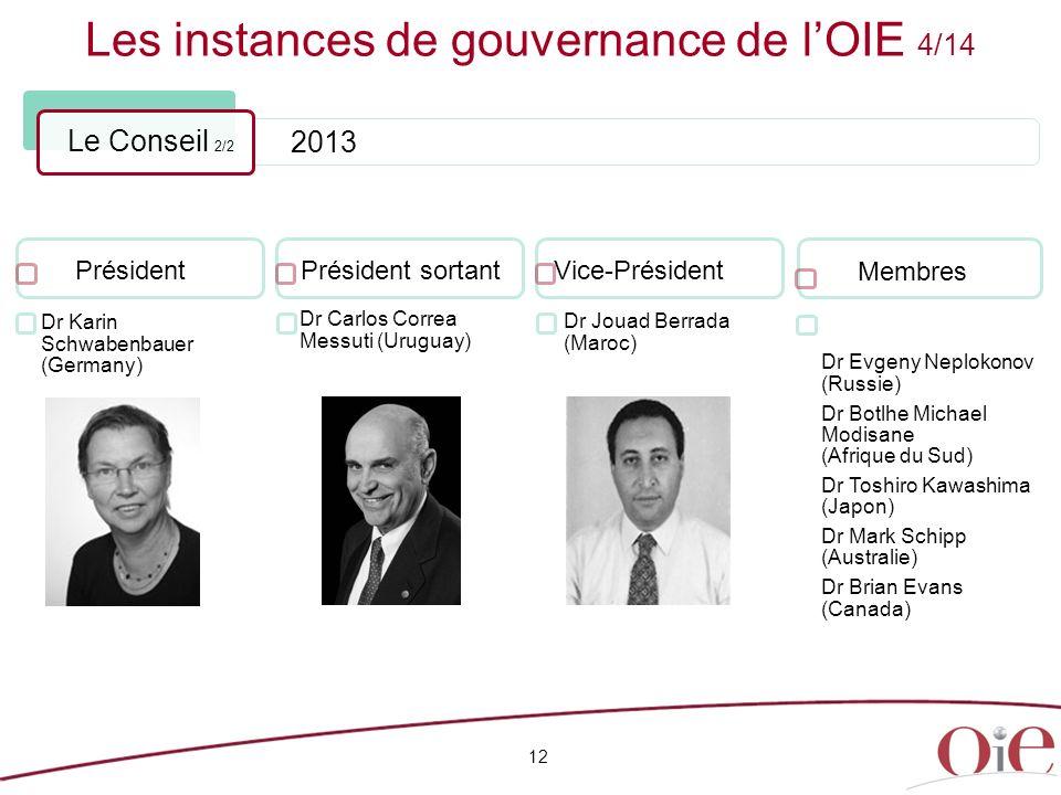 Les instances de gouvernance de lOIE 4/14 12 Le Conseil 2/2 Président Dr Carlos Correa Messuti (Uruguay) Vice-Président Dr Jouad Berrada (Maroc) Prési