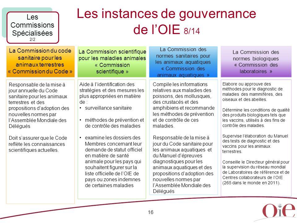 Les instances de gouvernance de lOIE 8/14 16 Les Commissions Spécialisées 2/2 La Commission des normes biologiques « Commission des laboratoires » La