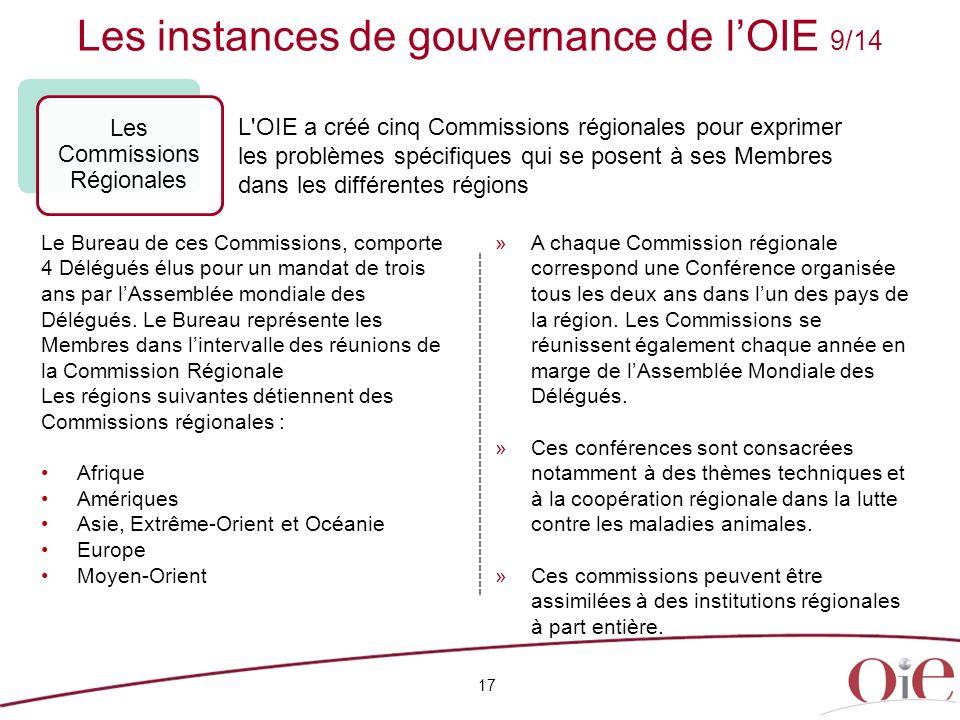 Les instances de gouvernance de lOIE 9/14 Les Commissions Régionales Le Bureau de ces Commissions, comporte 4 Délégués élus pour un mandat de trois ans par lAssemblée mondiale des Délégués.