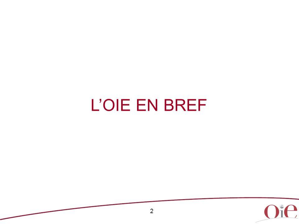 2 LOIE EN BREF