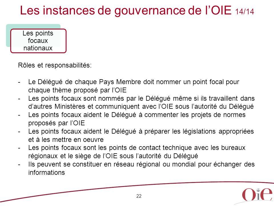 Les instances de gouvernance de lOIE 14/14 22 Les points focaux nationaux Rôles et responsabilités: -Le Délégué de chaque Pays Membre doit nommer un p