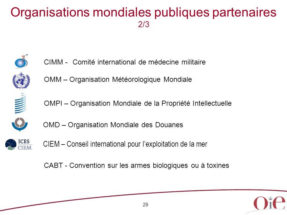 29 Organisations mondiales publiques partenaires 2/3 CIMM -Comité international de médecine militaire OMM – Organisation Météorologique Mondiale OMD –