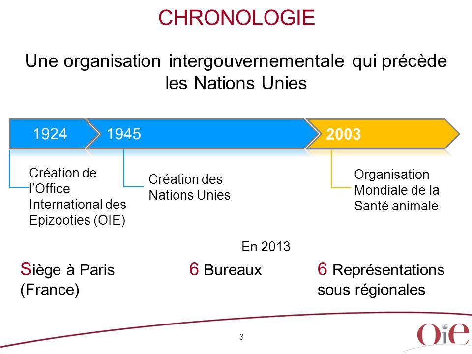 CHRONOLOGIE S iège à Paris (France) 6 Bureaux 6 Représentations sous régionales Une organisation intergouvernementale qui précède les Nations Unies 3
