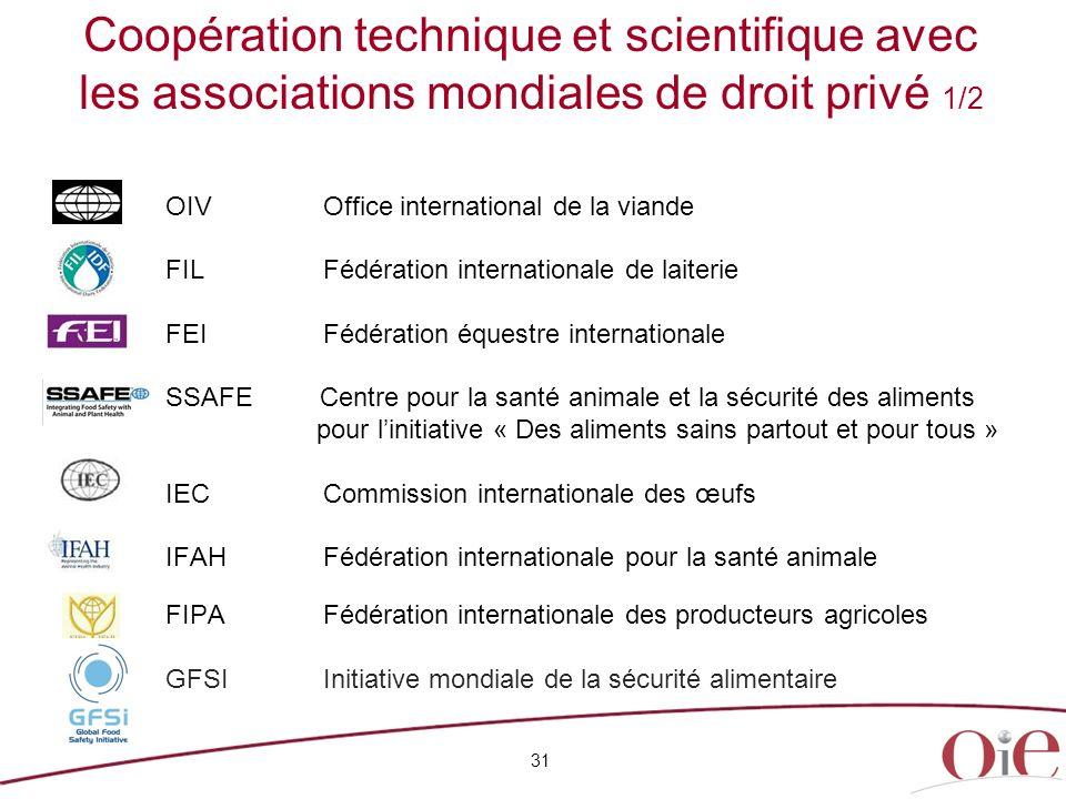 31 Coopération technique et scientifique avec les associations mondiales de droit privé 1/2 OIVOffice international de la viande FILFédération interna