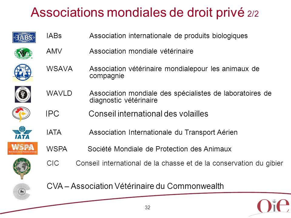 32 IPCConseil international des volailles Associations mondiales de droit privé 2/2 IABs Association internationale de produits biologiques AMV Associ