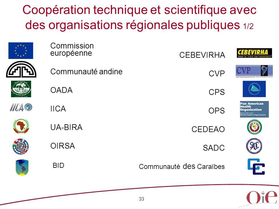 Coopération technique et scientifique avec des organisations régionales publiques 1/2 33 Commission européenne Communauté andine OADA IICA UA-BIRA OIRSA CEBEVIRHA CVP CPS OPS CEDEAO SADC BID Communauté des Caraïbes