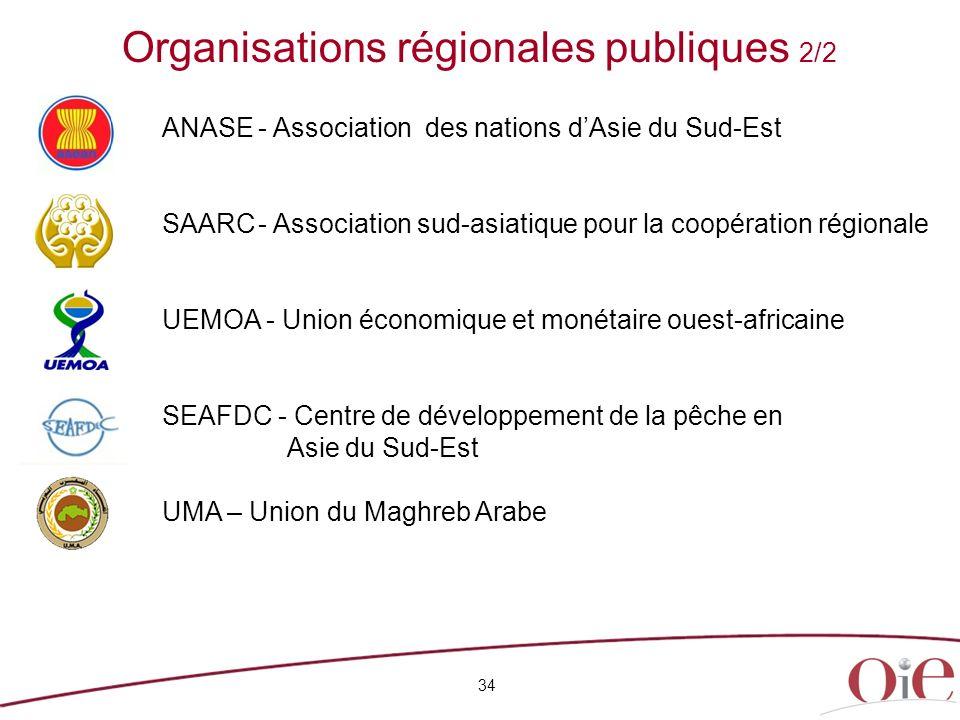 34 ANASE- Association des nations dAsie du Sud-Est SAARC- Association sud-asiatique pour la coopération régionale UEMOA - Union économique et monétaire ouest-africaine SEAFDC - Centre de développement de la pêche en Asie du Sud-Est UMA – Union du Maghreb Arabe Organisations régionales publiques 2/2