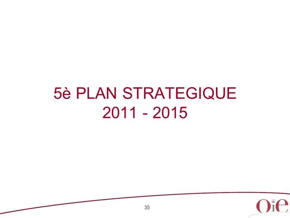 5è PLAN STRATEGIQUE 2011 - 2015 35
