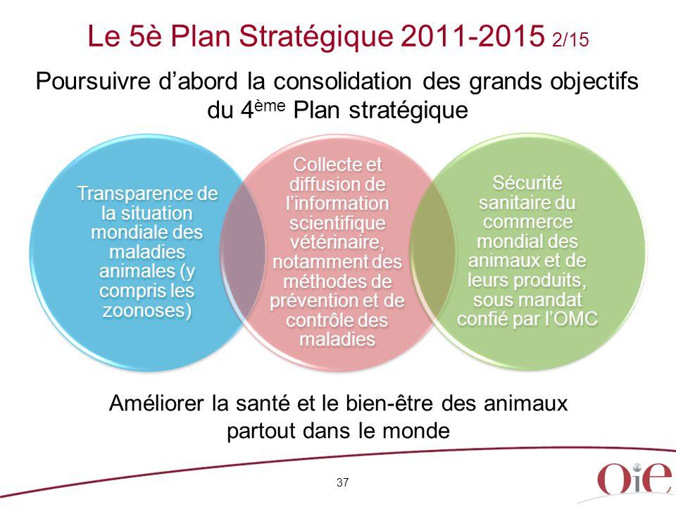 37 Le 5è Plan Stratégique 2011-2015 2/15 Poursuivre dabord la consolidation des grands objectifs du 4 ème Plan stratégique Transparence de la situatio