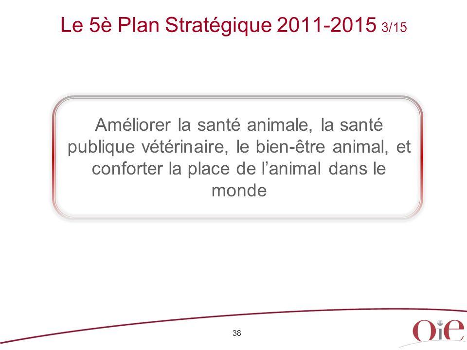 38 Le 5è Plan Stratégique 2011-2015 3/15 Améliorer la santé animale, la santé publique vétérinaire, le bien-être animal, et conforter la place de lanimal dans le monde