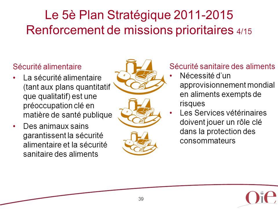 39 Le 5è Plan Stratégique 2011-2015 Renforcement de missions prioritaires 4/15 Sécurité sanitaire des aliments Nécessité dun approvisionnement mondial