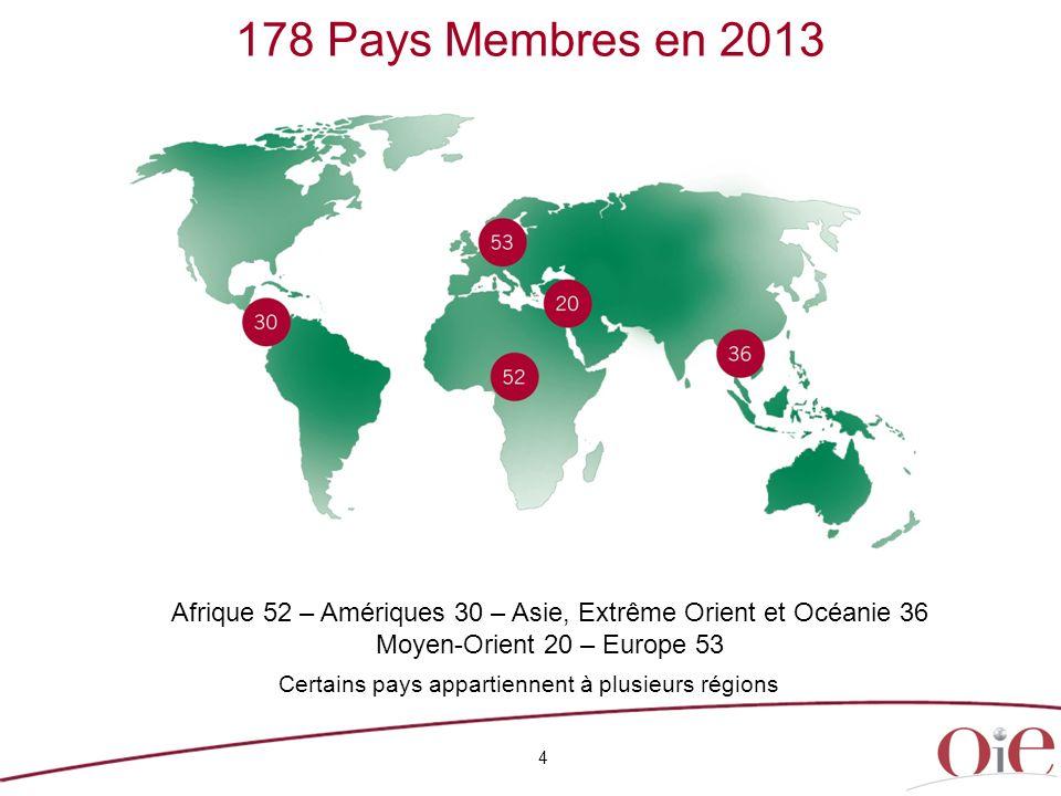 178 Pays Membres en 2013 4 Afrique 52 – Amériques 30 – Asie, Extrême Orient et Océanie 36 Moyen-Orient 20 – Europe 53 Certains pays appartiennent à plusieurs régions