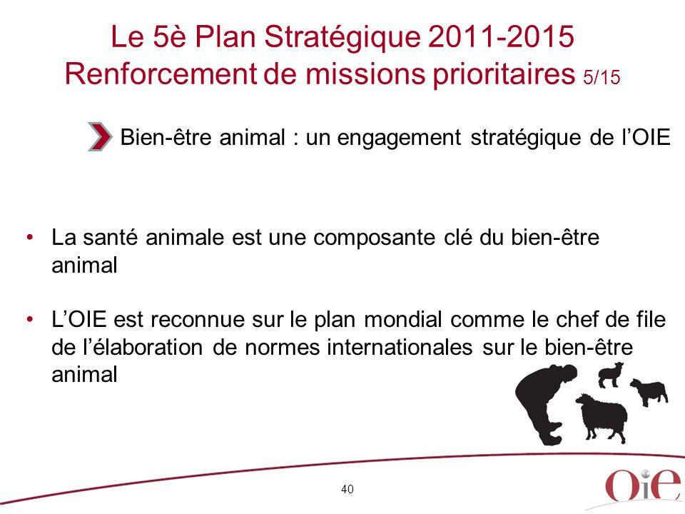 40 Le 5è Plan Stratégique 2011-2015 Renforcement de missions prioritaires 5/15 La santé animale est une composante clé du bien-être animal LOIE est reconnue sur le plan mondial comme le chef de file de lélaboration de normes internationales sur le bien-être animal Bien-être animal : un engagement stratégique de lOIE