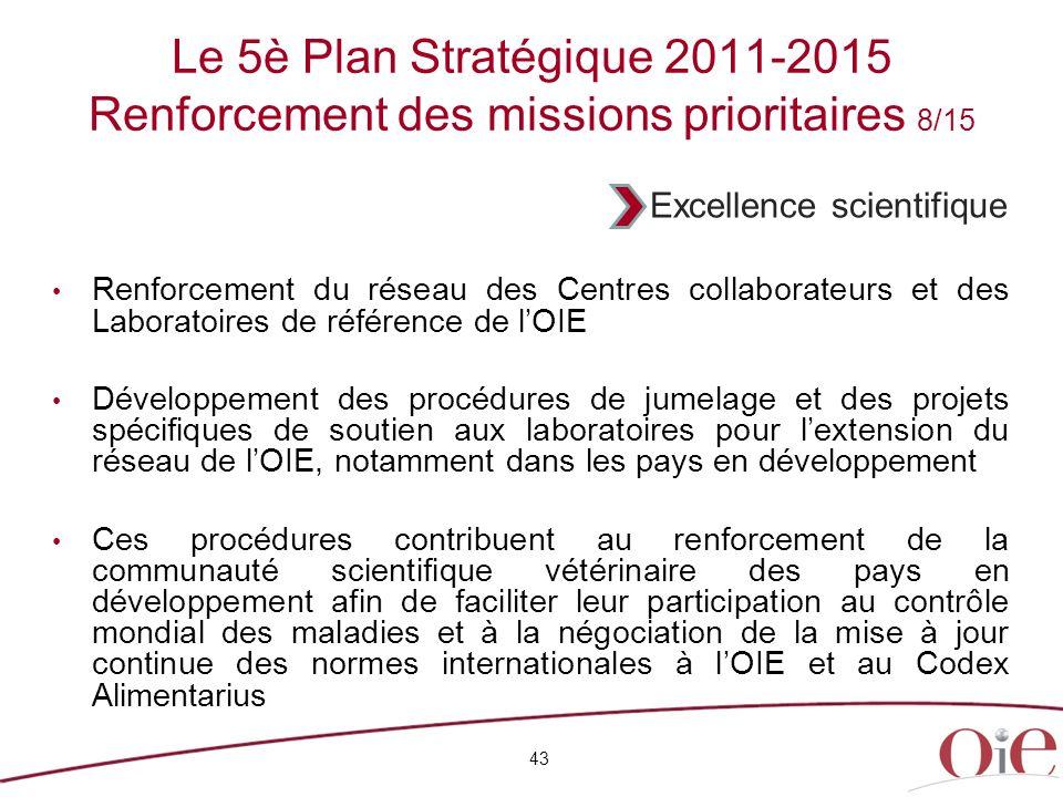 43 Le 5è Plan Stratégique 2011-2015 Renforcement des missions prioritaires 8/15 Renforcement du réseau des Centres collaborateurs et des Laboratoires