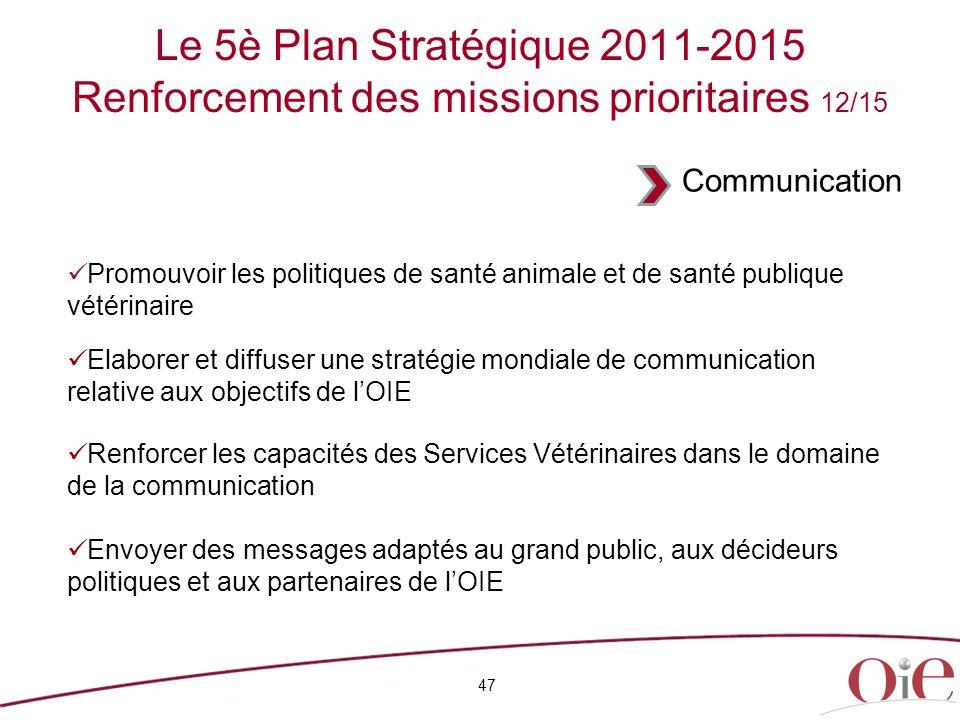47 Le 5è Plan Stratégique 2011-2015 Renforcement des missions prioritaires 12/15 Promouvoir les politiques de santé animale et de santé publique vétér