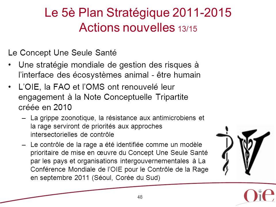 Le 5è Plan Stratégique 2011-2015 Actions nouvelles 13/15 48 Le Concept Une Seule Santé Une stratégie mondiale de gestion des risques à linterface des écosystèmes animal - être humain LOIE, la FAO et lOMS ont renouvelé leur engagement à la Note Conceptuelle Tripartite créée en 2010 –La grippe zoonotique, la résistance aux antimicrobiens et la rage serviront de priorités aux approches intersectorielles de contrôle –Le contrôle de la rage a été identifiée comme un modèle prioritaire de mise en œuvre du Concept Une Seule Santé par les pays et organisations intergouvernementales à La Conférence Mondiale de lOIE pour le Contrôle de la Rage en septembre 2011 (Séoul, Corée du Sud)