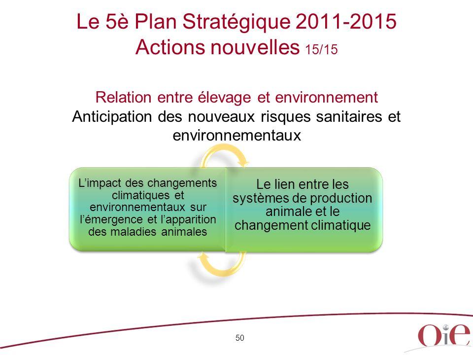 50 Relation entre élevage et environnement Anticipation des nouveaux risques sanitaires et environnementaux Le 5è Plan Stratégique 2011-2015 Actions n