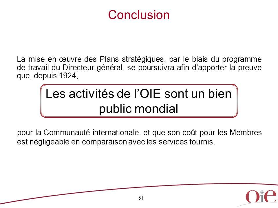 Conclusion 51 La mise en œuvre des Plans stratégiques, par le biais du programme de travail du Directeur général, se poursuivra afin dapporter la preu